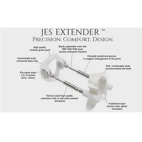 Jes-Extender Original Standard Comfort